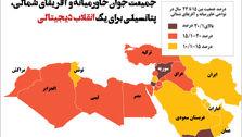 جمعیت جوان خاورمیانه و آفریقای شمالی، پتانسیلی برای یک انقلاب دیجیتالی