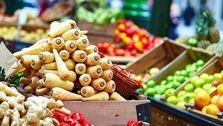 راهکار تأمین امنیت غذایی در آینده / چالش های کلیدی چیست؟