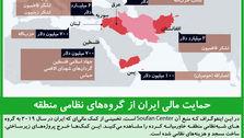 حمایت مالی ایران از گروههای نظامی منطقه