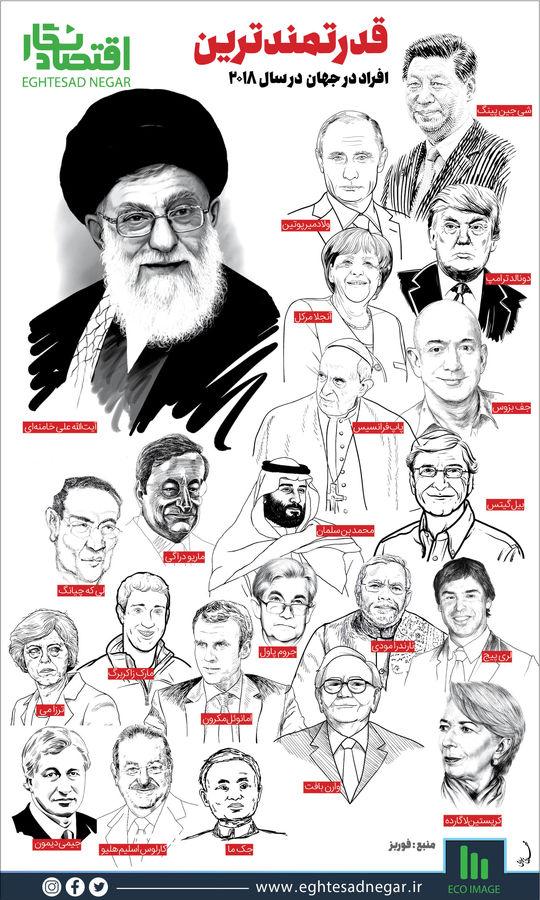 قدرتمندترین افراد جهان