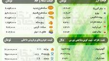 قیمت امروز ( یکشنبه 3 فروردین ) سکه، ارز، نفت، فلزات و خودروهای پرفروش + شاخص بورس