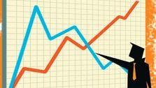 تغییرات دو ساله نرخ تورم/ روند افزایشی قیمتها ادامه دارد