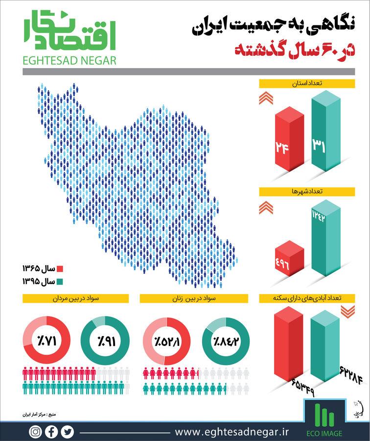 نگاهی به جمعیت ایران در ۶۰ سال گذشته