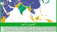 آزادی در آسیا
