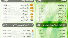 قیمت امروز ( دوشنبه11فروردین ) سکه، ارز، نفت، فلزات و خودروهای پرفروش + شاخص بورس