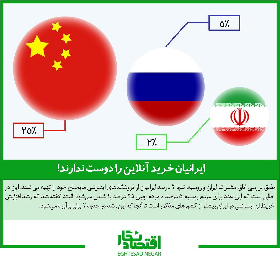 ایرانیان خرید آنلاین را دوست ندارند!