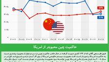 حاکمیت چین محبوبتر از امریکا