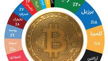 رواج ارزهای دیجیتالی در جهان