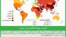 امنیت روزنامهنگاران در ایران