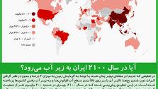 آیا در سال ۲۱۰۰ ایران به زیر آب میرود؟